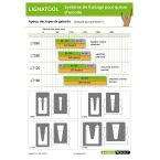 Gabarit SET LT60 Start Lignatool - Système de gabarit pour usinage de queues d'aronde